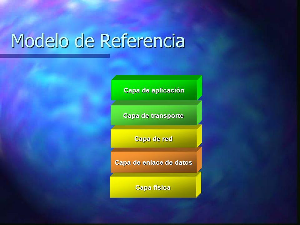 Capa física Capa física Modelo de Referencia Capa de enlace de datos Capa de red Capa de transporte Capa de aplicación Capa de aplicación