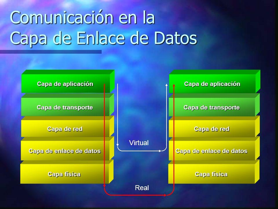 Comunicación en la Capa de Enlace de Datos Capa física Capa física Capa de enlace de datos Capa de red Capa de transporte Capa de aplicación Capa de a