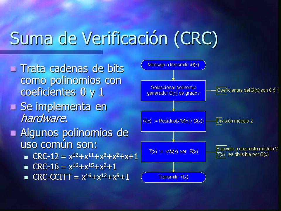 Suma de Verificación (CRC) Trata cadenas de bits como polinomios con coeficientes 0 y 1 Trata cadenas de bits como polinomios con coeficientes 0 y 1 S