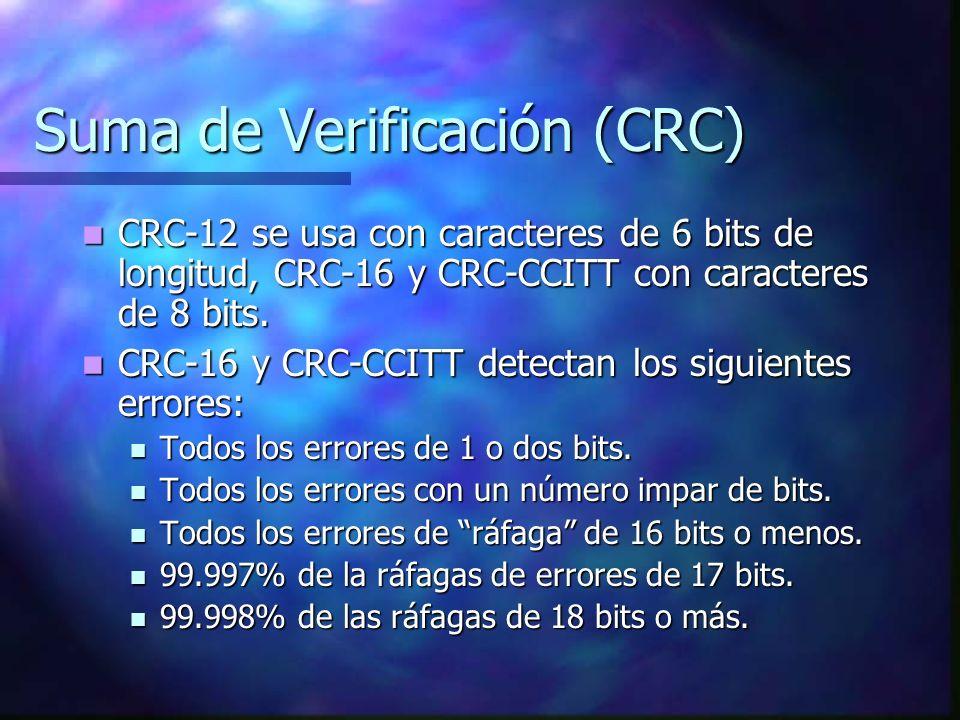 Suma de Verificación (CRC) CRC-12 se usa con caracteres de 6 bits de longitud, CRC-16 y CRC-CCITT con caracteres de 8 bits. CRC-12 se usa con caracter