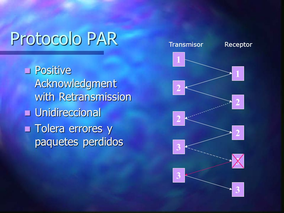 Protocolo PAR Positive Acknowledgment with Retransmission Positive Acknowledgment with Retransmission Unidireccional Unidireccional Tolera errores y paquetes perdidos Tolera errores y paquetes perdidos 1 2 2 1 2 2 3 3 3 3 TransmisorReceptor