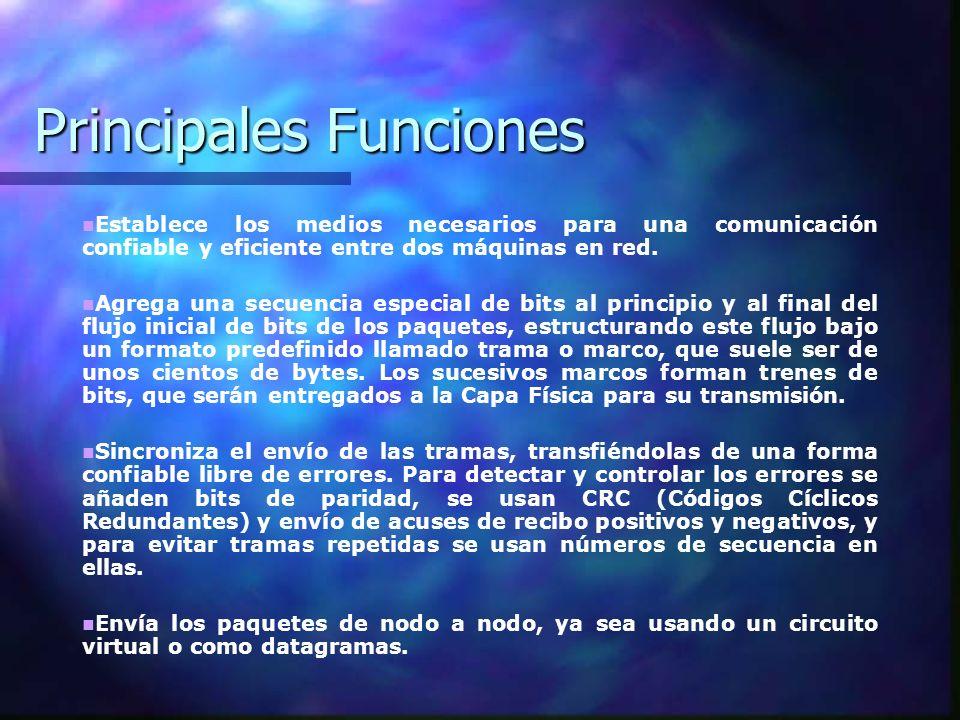 Protocolos para LANs Inalámbricas En una red inalámbrica, las estaciones no pueden escuchar a todas las demás.