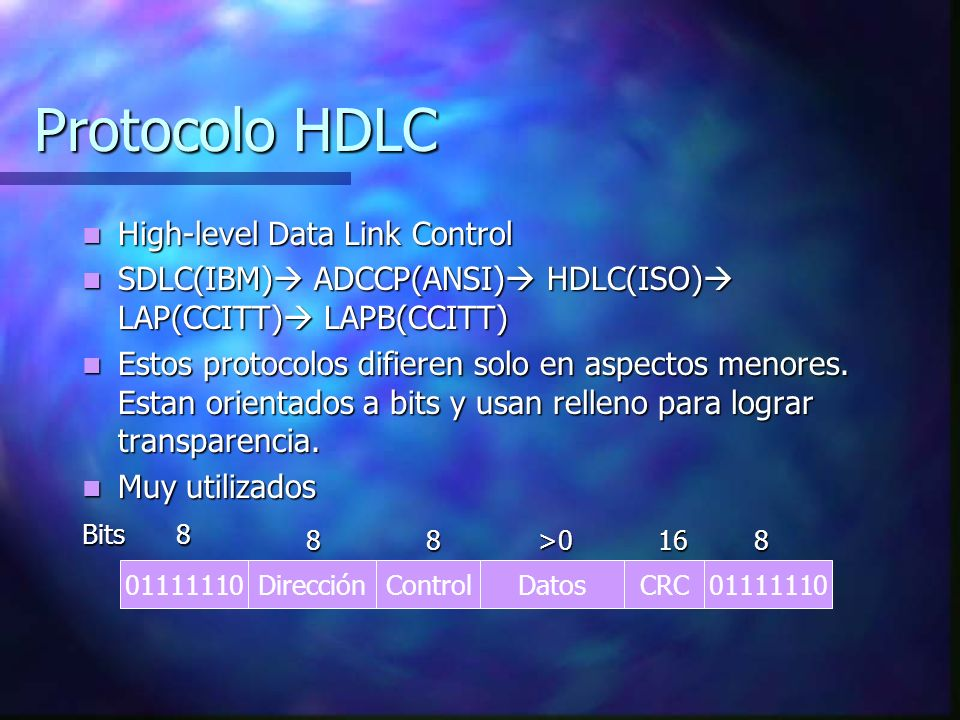 Protocolo HDLC High-level Data Link Control High-level Data Link Control SDLC(IBM) ADCCP(ANSI) HDLC(ISO) LAP(CCITT) LAPB(CCITT) SDLC(IBM) ADCCP(ANSI)