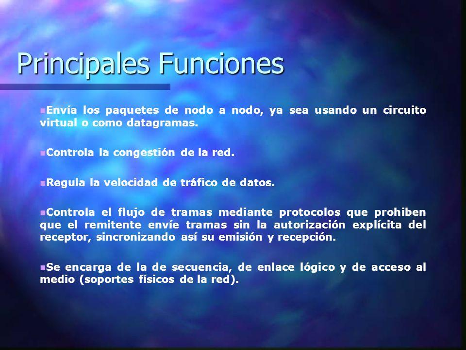 Principales Funciones Envía los paquetes de nodo a nodo, ya sea usando un circuito virtual o como datagramas. Controla la congestión de la red. Regula