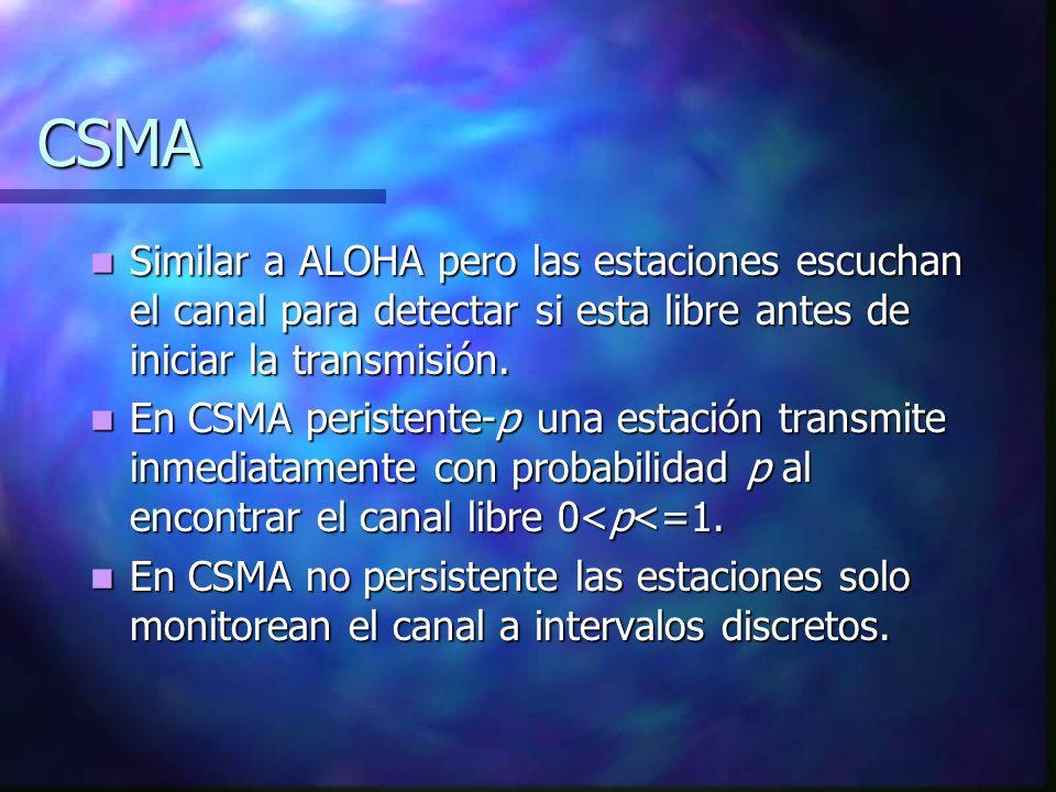 CSMA Similar a ALOHA pero las estaciones escuchan el canal para detectar si esta libre antes de iniciar la transmisión. Similar a ALOHA pero las estac
