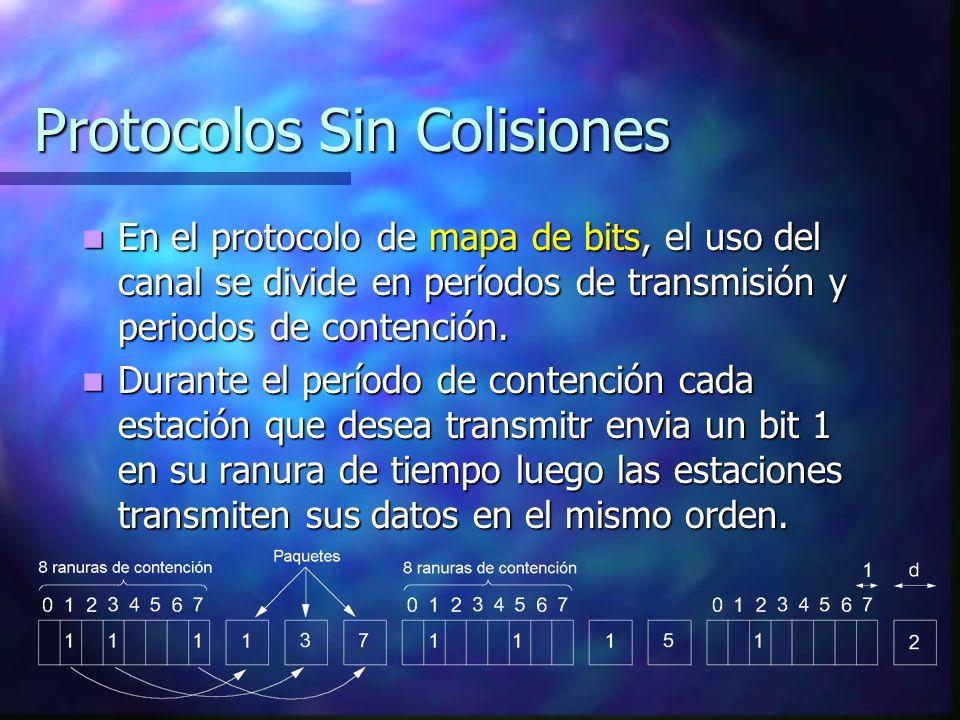 Protocolos Sin Colisiones En el protocolo de mapa de bits, el uso del canal se divide en períodos de transmisión y periodos de contención. En el proto