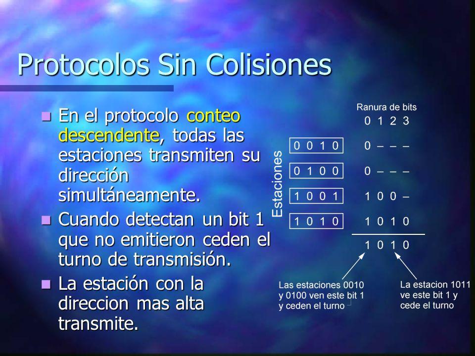 Protocolos Sin Colisiones En el protocolo conteo descendente, todas las estaciones transmiten su dirección simultáneamente. En el protocolo conteo des