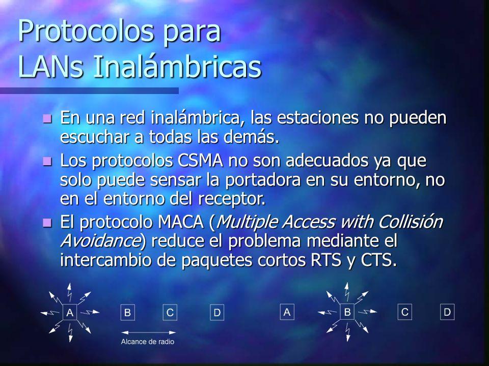 Protocolos para LANs Inalámbricas En una red inalámbrica, las estaciones no pueden escuchar a todas las demás. En una red inalámbrica, las estaciones