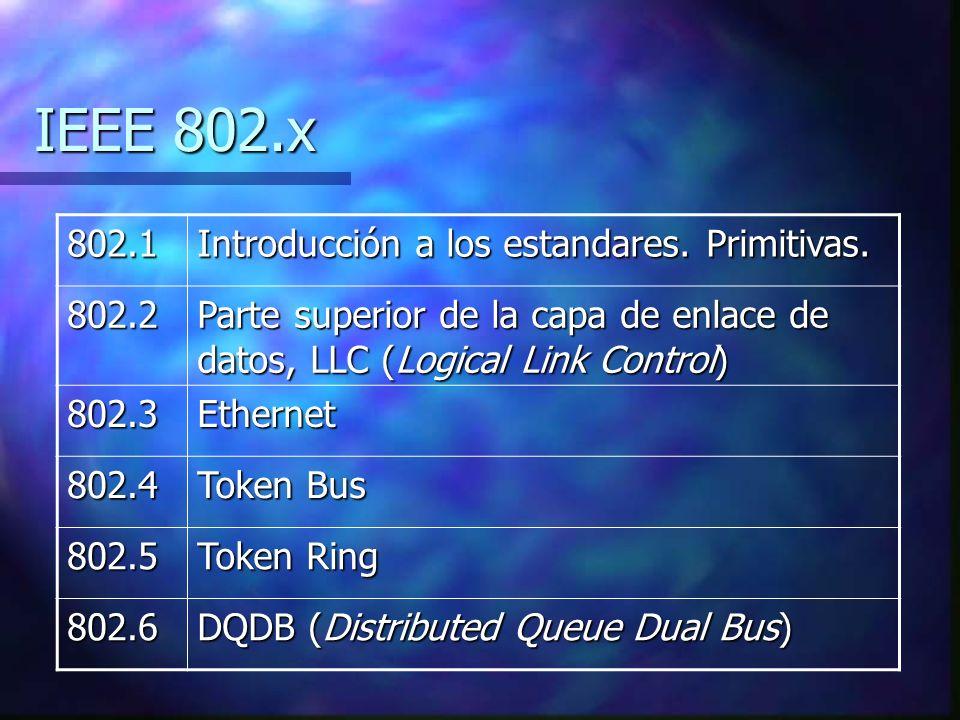 IEEE 802.x 802.1 Introducción a los estandares. Primitivas. 802.2 Parte superior de la capa de enlace de datos, LLC (Logical Link Control) 802.3Ethern