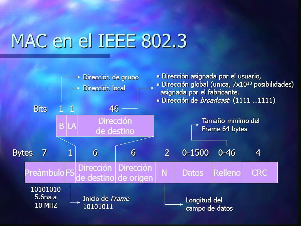 MAC en el IEEE 802.3 Preámbulo Dirección de destino FSNRellenoDatos Dirección de origen CRC Longitud del campo de datos 10101010 5.6 m s a 5.6 m s a 1