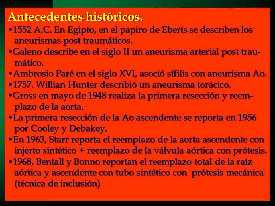Aneurisma de Aorta: Indicaciones 1.Ruptura 2.Disección aguda: a.