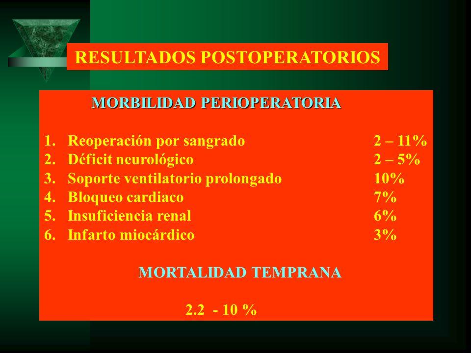 RESULTADOS POSTOPERATORIOS MORBILIDAD PERIOPERATORIA 1.Reoperación por sangrado2 – 11% 2.Déficit neurológico 2 – 5% 3.Soporte ventilatorio prolongado1