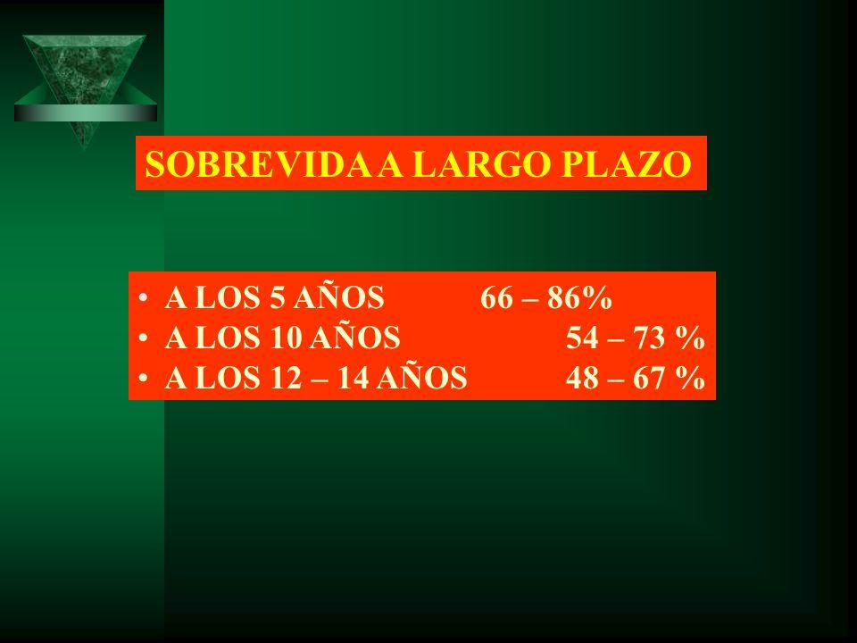 SOBREVIDA A LARGO PLAZO A LOS 5 AÑOS 66 – 86% A LOS 10 AÑOS54 – 73 % A LOS 12 – 14 AÑOS48 – 67 %