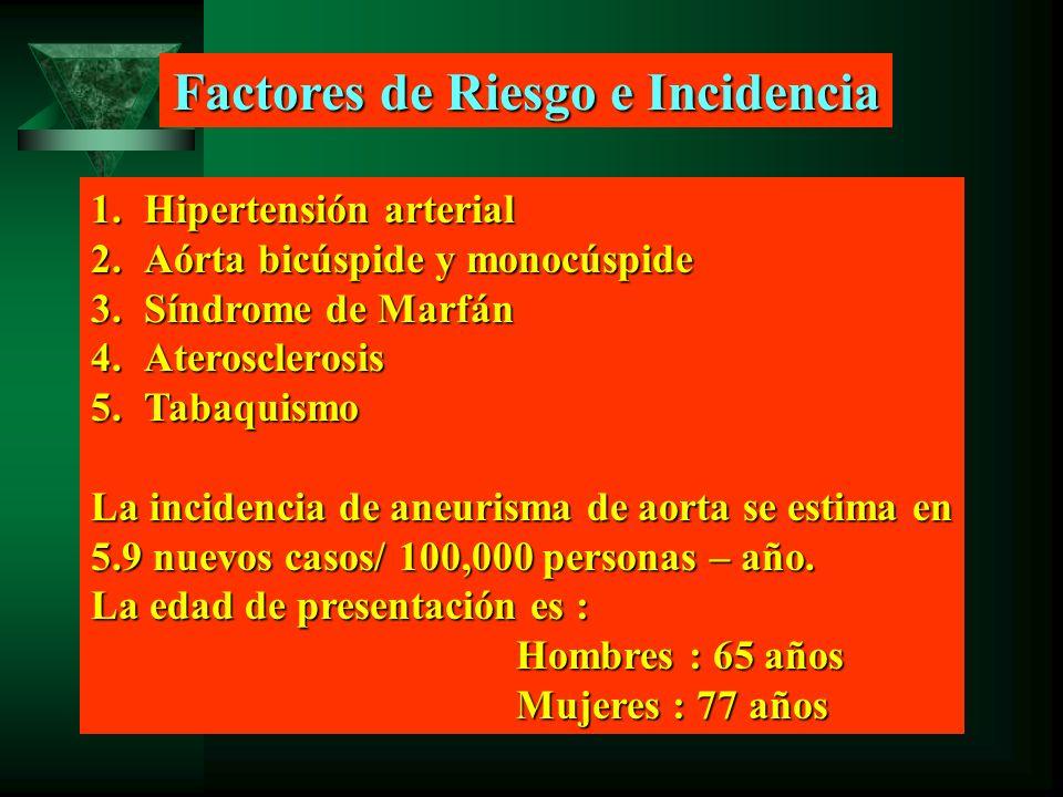Factores de Riesgo e Incidencia 1.Hipertensión arterial 2.Aórta bicúspide y monocúspide 3.Síndrome de Marfán 4.Aterosclerosis 5.Tabaquismo La incidenc
