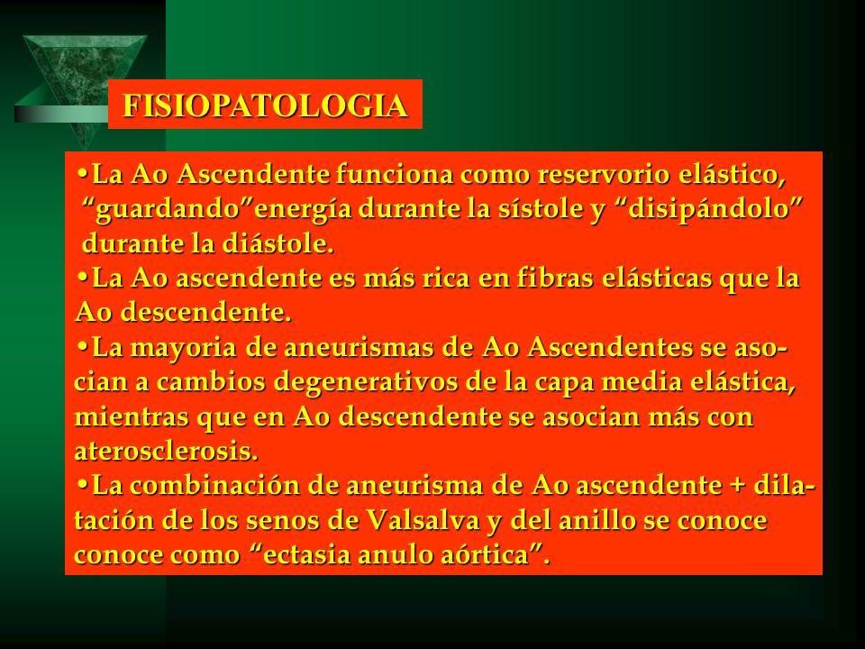 Etiología y fisiopatología Ectasia anuloaórtica anomalía genética con la síntesis de FIBRILLIN Síndrome de Marfan Necrosis quística de la media Aterosclerosis Aneurismas asociados con disección aórtica Aneurismas asociados con enfermedad valvular aórtica Infección Arteritis Síndrome de Ehlers Danlos Trauma