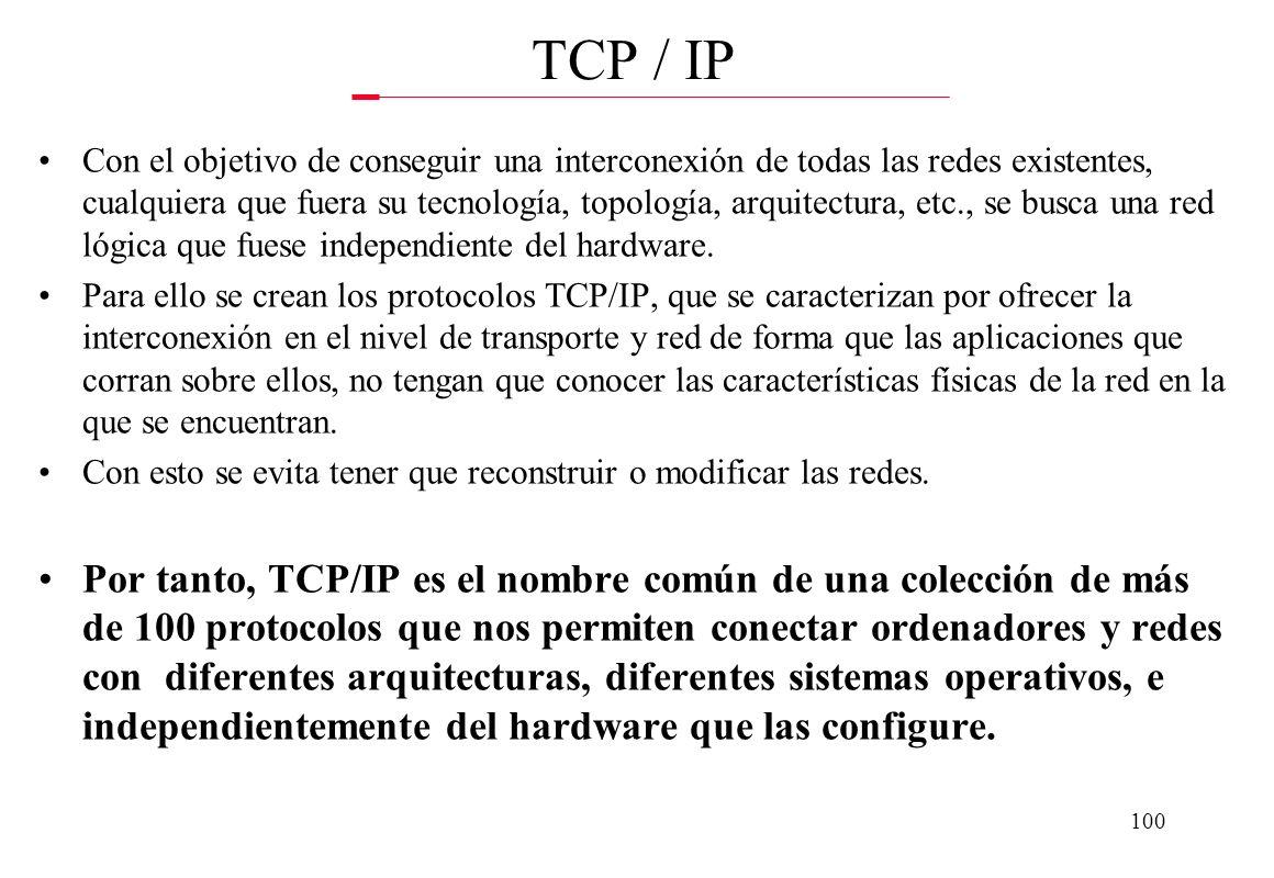 99 Ejemplos de protocolos dentro de TCP/IP: - Protocolo sencillo de transferencia de correo (SMTP): Es un protocolo de servicio de correo electrónico,
