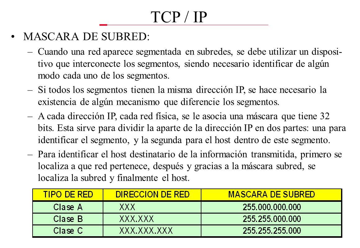 101 TCP / IP PROTOCOLO IP (Internet Protocol): –Divide los paquetes de información en tramas, las cuales son tratadas por independiente, pudiendo ser
