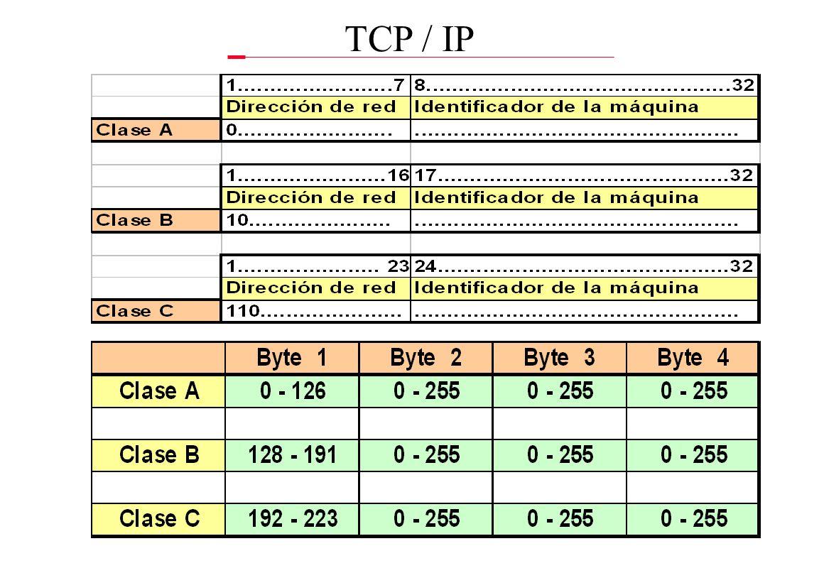 103 TCP / IP CLASES DE REDES: –Clase A: Se trata de redes de mayor tamaño, redes que tengan más de 2 16 hosts., pudiendo direccionar 2 7 (128) redes d