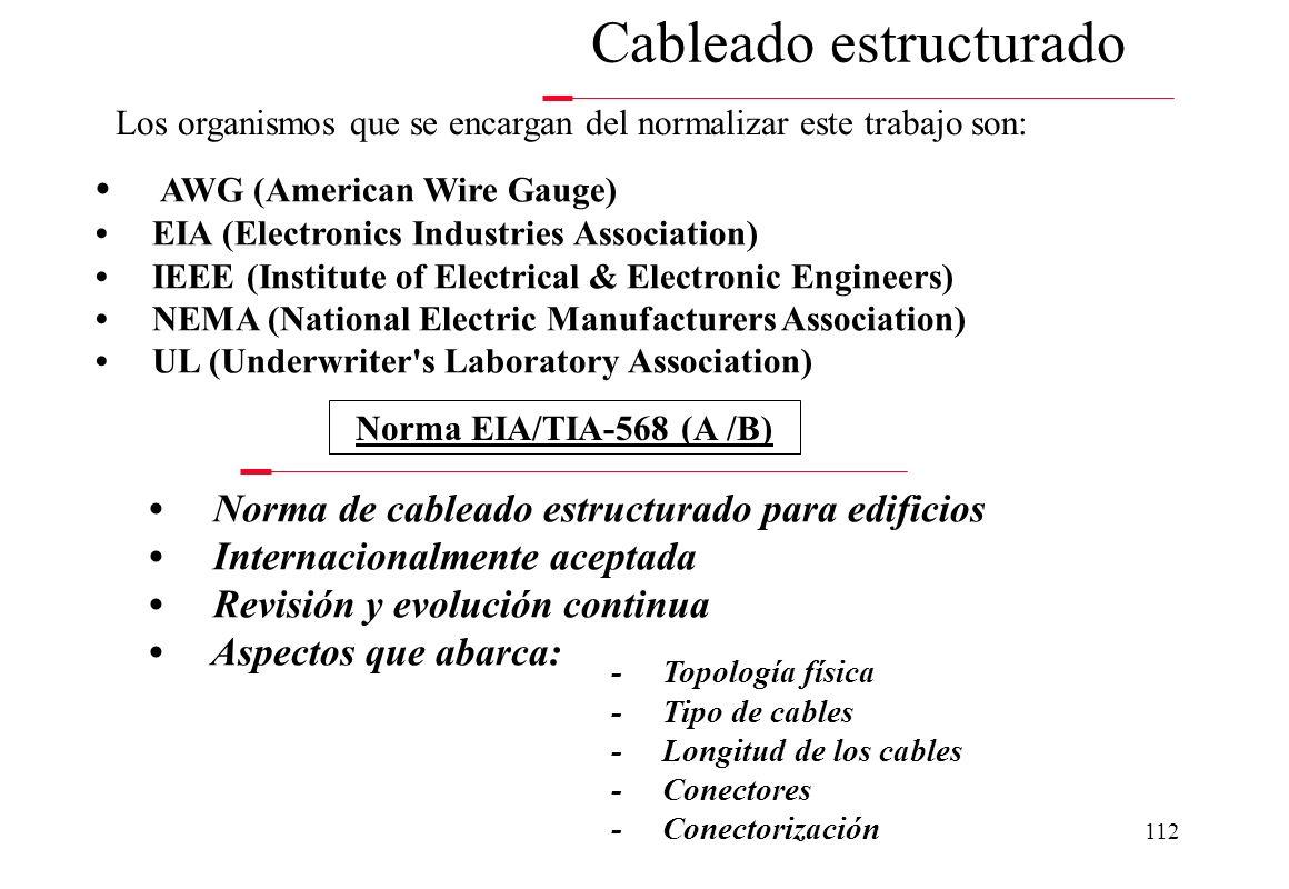 111 Cableado estructurado Podemos definirlo como una infraestructura de conectividad de telecomu- nicaciones de datos, imágenes, voz, audio y vídeo, q