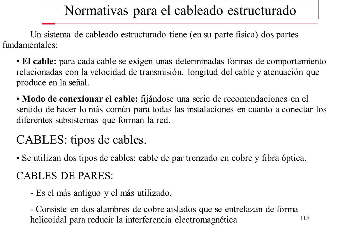 114 Cableado del campus Cableado de equipamiento Cableado vertical Cableado de administración Cableado horizontal Cableado del área de trabajo Cablead