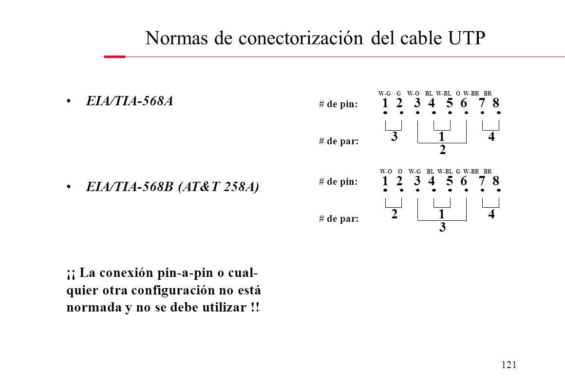 120 CONEXIONADO: - La manera de conexionar viene fijada por la norma EIA/TIA 568 (Electronic Industries Association/ Telecomunications Industry Associ