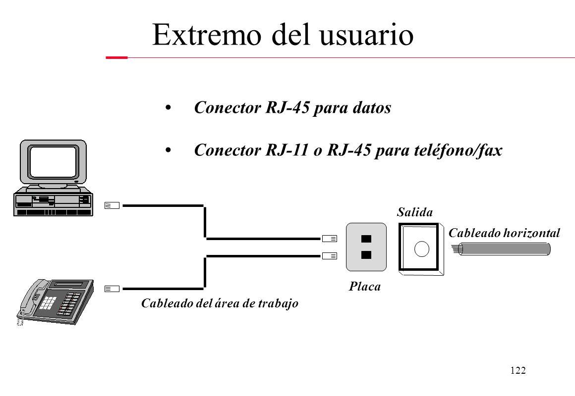 121 EIA/TIA-568A EIA/TIA-568B (AT&T 258A) ¡¡ La conexión pin-a-pin o cual- quier otra configuración no está normada y no se debe utilizar !! 1 2 3 4 5