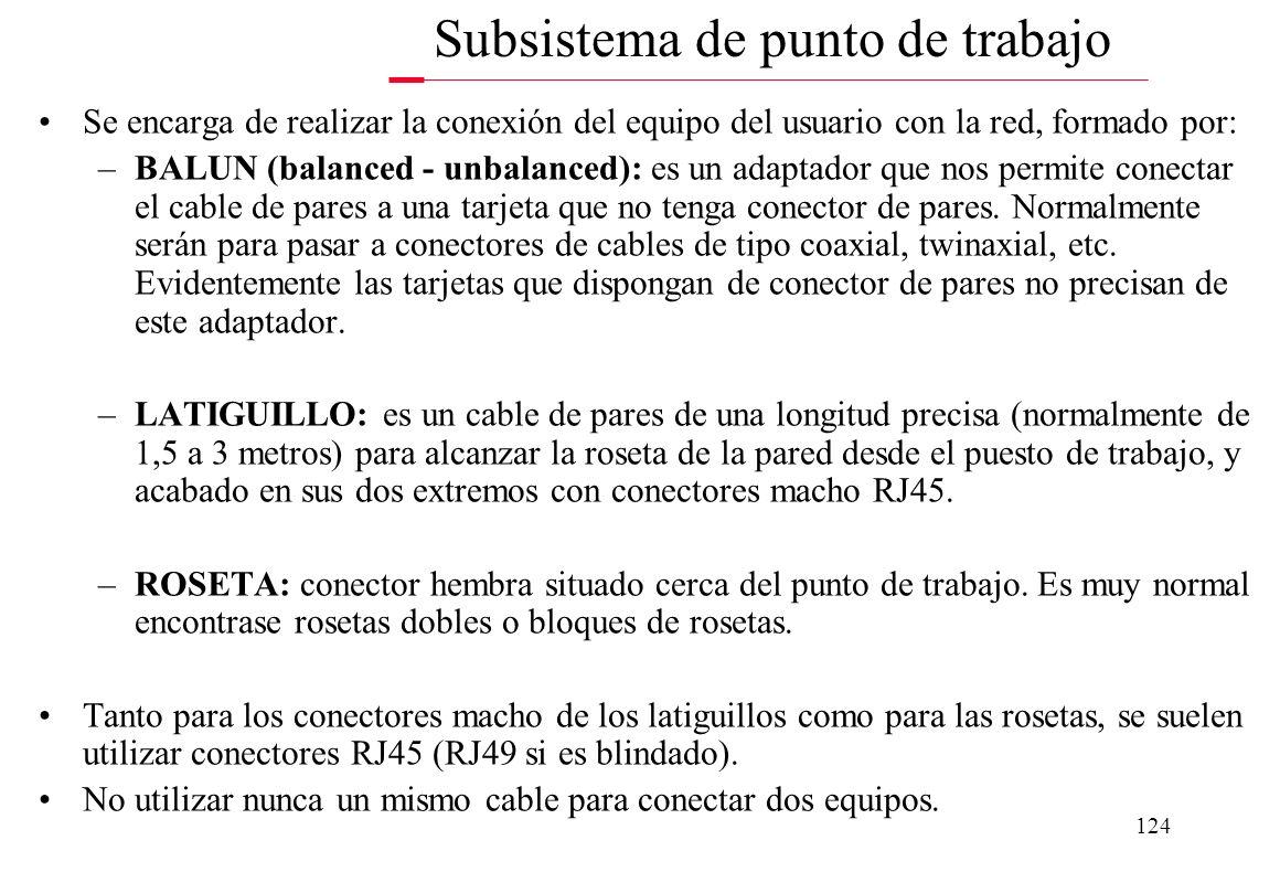 123 Subsistemas Todo un sistema de red local se puede dividir en subsistemas para su mejor comprensión, aunque cableados simples tengan algunos de ell