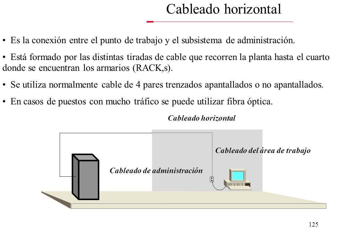 124 Subsistema de punto de trabajo Se encarga de realizar la conexión del equipo del usuario con la red, formado por: –BALUN (balanced - unbalanced):