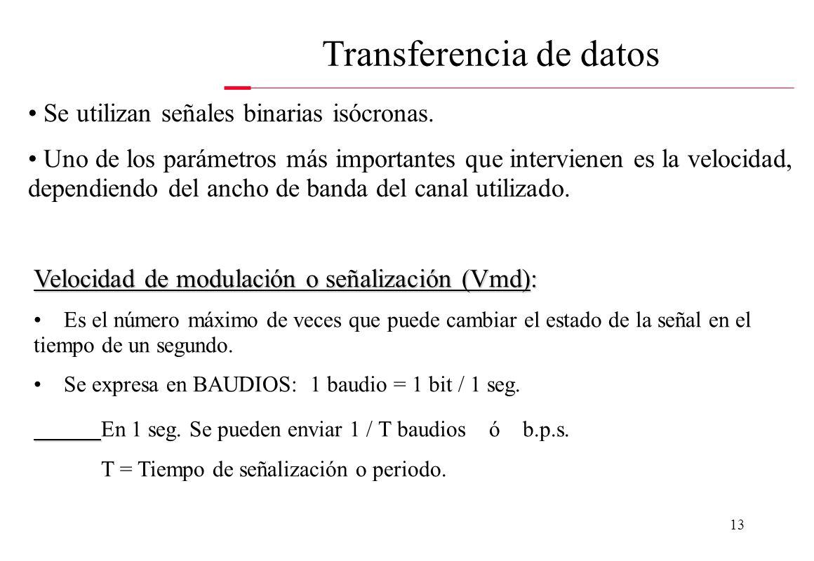 12 Simplex: L os datos fluyen del emisor al receptor solamente y nunca en sentido contrario. –No se espera reacción alguna de los datos enviados (Esta