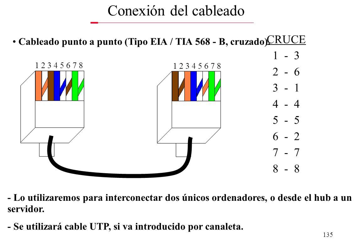 134 Conexión del cableado Latiguillos y cableado con hub (según IEEE 10 - Base - T). 1 2 3 4 5 6 7 8 - El cable paralelo se rige por la norma EIA / TI