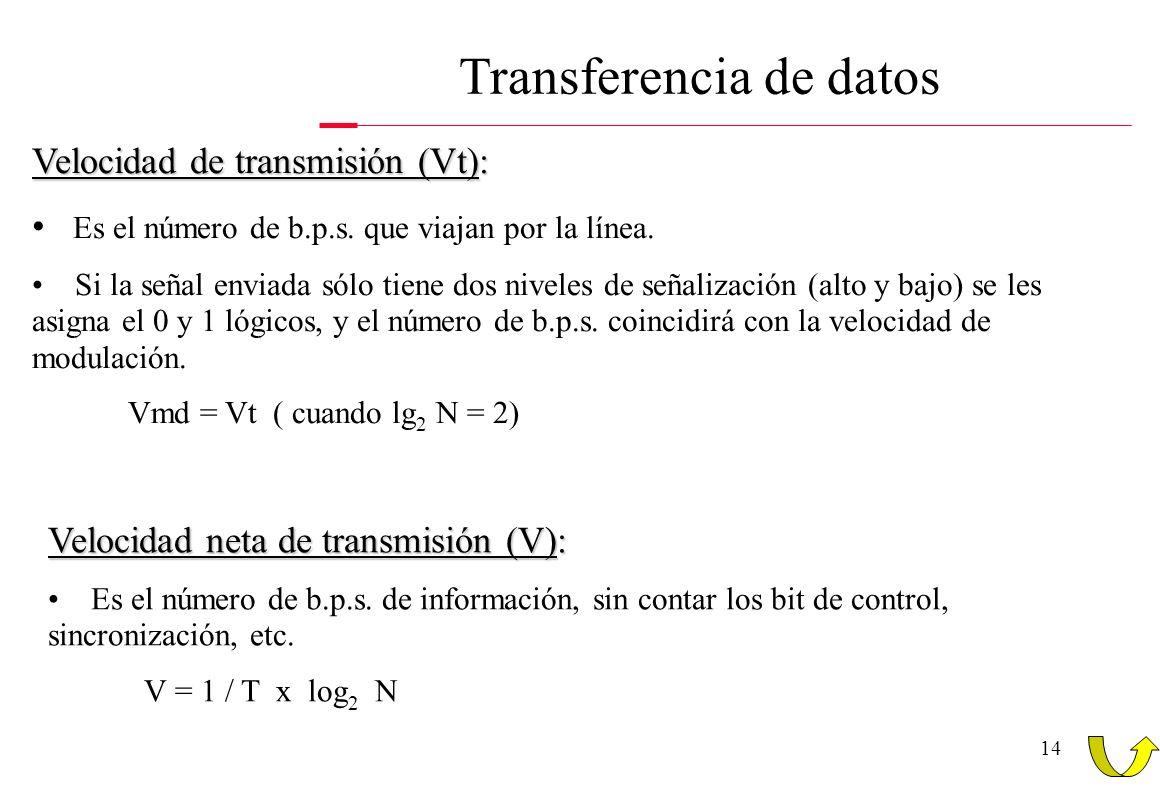 13 Transferencia de datos Se utilizan señales binarias isócronas. Uno de los parámetros más importantes que intervienen es la velocidad, dependiendo d