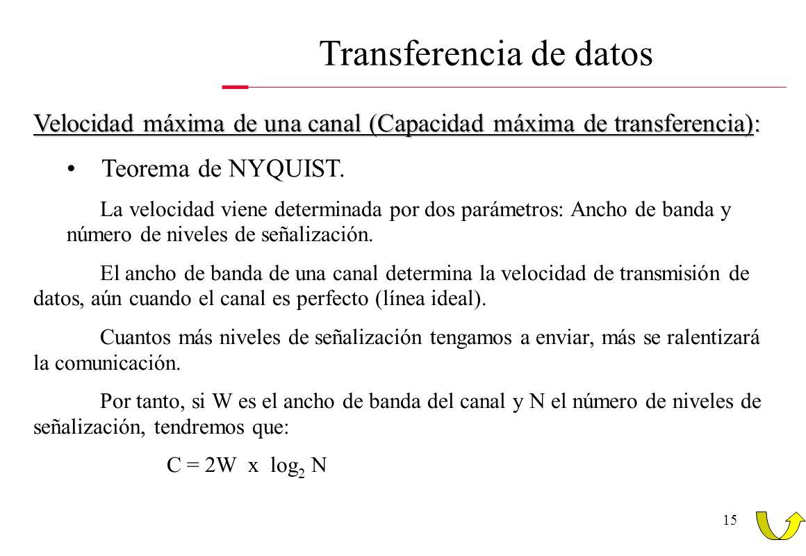 14 Transferencia de datos Velocidad de transmisión (Vt): Es el número de b.p.s. que viajan por la línea. Si la señal enviada sólo tiene dos niveles de