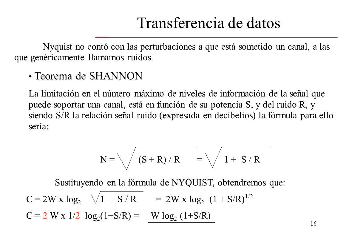 15 Transferencia de datos Velocidad máxima de una canal (Capacidad máxima de transferencia): Teorema de NYQUIST. La velocidad viene determinada por do