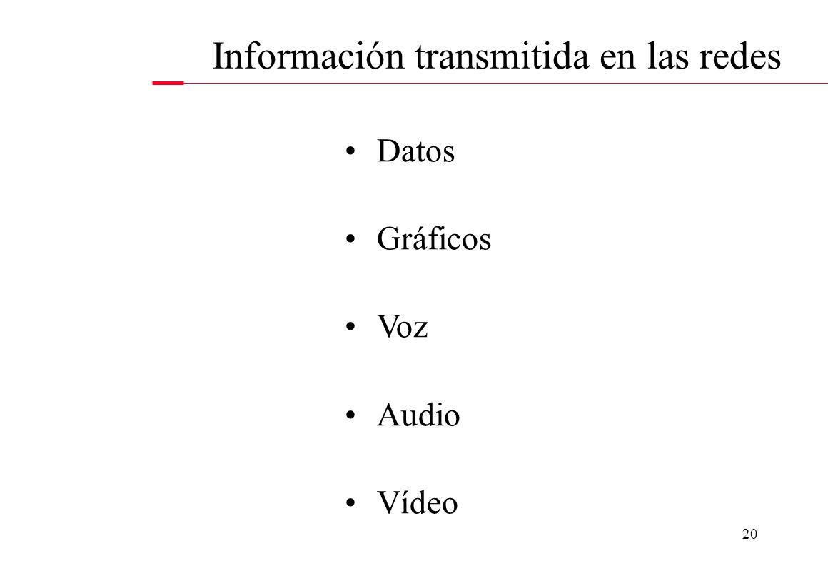 19 Conceptos básicos sobre redes COMO FUNCIONA UNA RED 1º.- La información que se desea transmitir se divide en paquetes con el formato impuesto por e