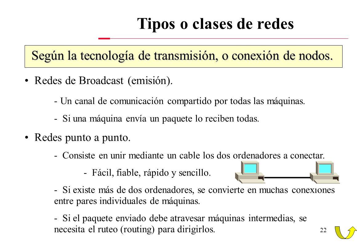 21 Tipos o clases de redes Las redes se pueden catalogar según las formas siguientes: De acuerdo al espacio físico que ocupa. Según la topología que t