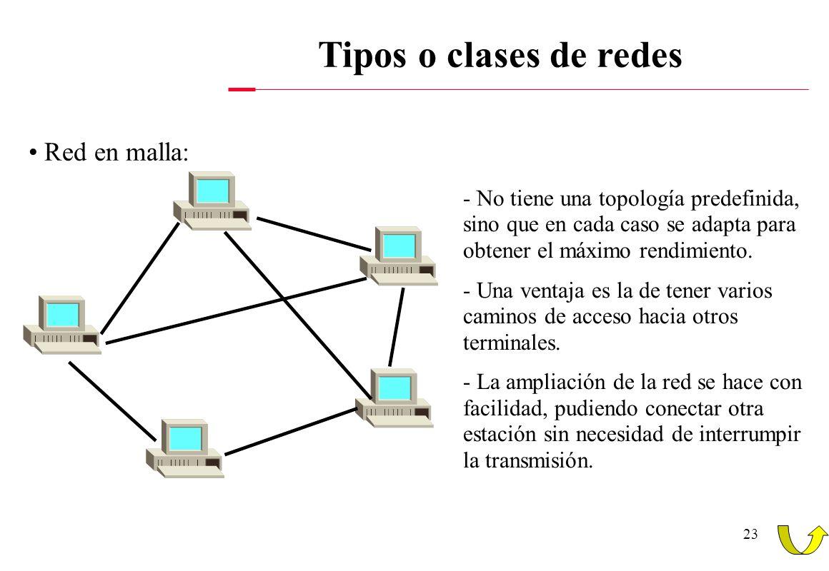 22 Tipos o clases de redes Según la tecnología de transmisión, o conexión de nodos. Redes de Broadcast (emisión). - Un canal de comunicación compartid