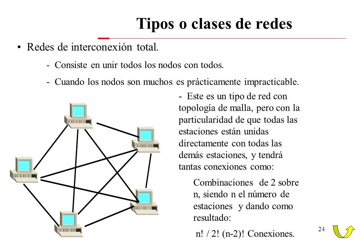 23 Tipos o clases de redes Red en malla: - No tiene una topología predefinida, sino que en cada caso se adapta para obtener el máximo rendimiento. - U