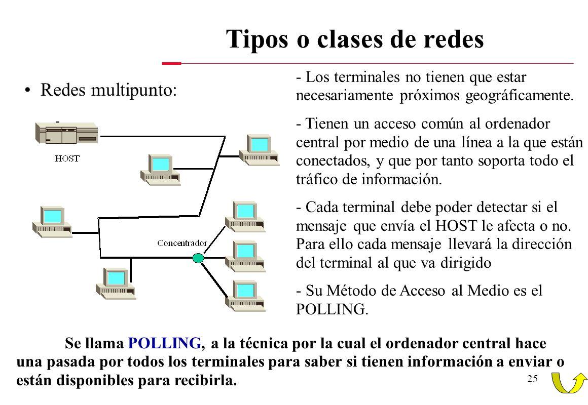 24 Tipos o clases de redes Redes de interconexión total. - Consiste en unir todos los nodos con todos. - Cuando los nodos son muchos es prácticamente