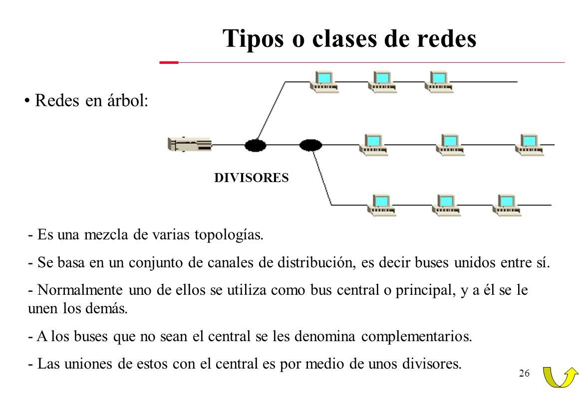 25 Tipos o clases de redes Redes multipunto: - Los terminales no tienen que estar necesariamente próximos geográficamente. - Tienen un acceso común al