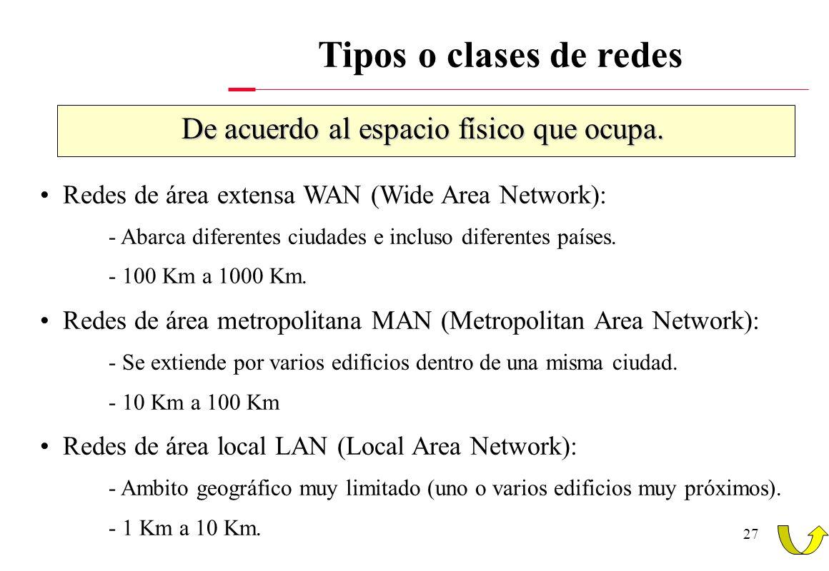 26 Tipos o clases de redes Redes en árbol: DIVISORES - Es una mezcla de varias topologías. - Se basa en un conjunto de canales de distribución, es dec