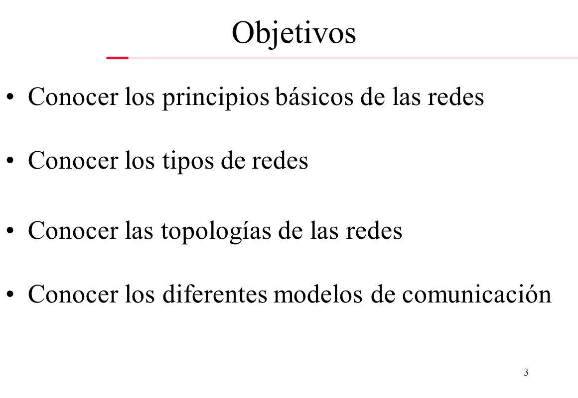 2 Conceptos generales Topologías Tipos de redes Modelos de comunicación INDICE
