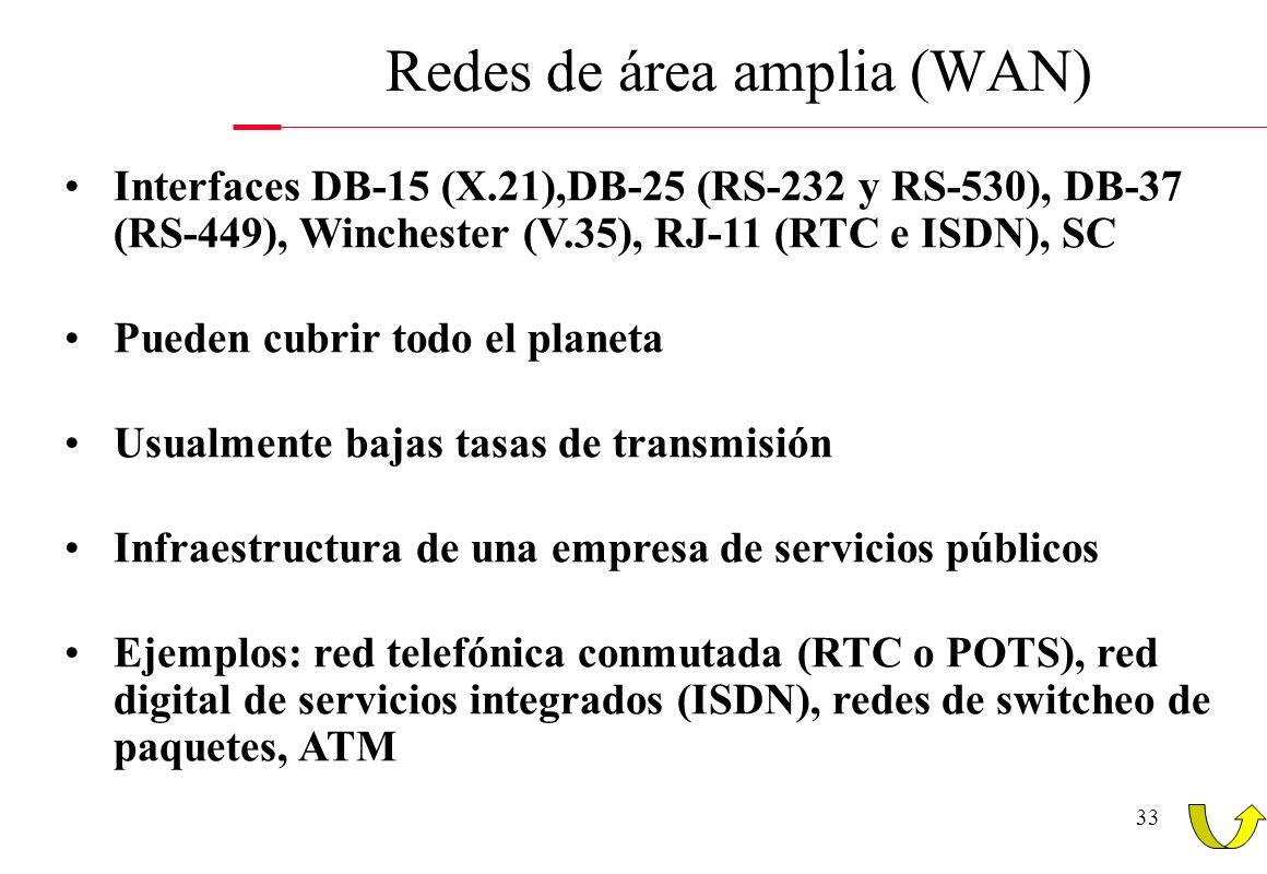 32 Interfaces ST, SC y MIC (fibra óptica) Cubren una ciudad y su área metropolitana Altas tasas de transmisión Infraestructura de una empresa de servi