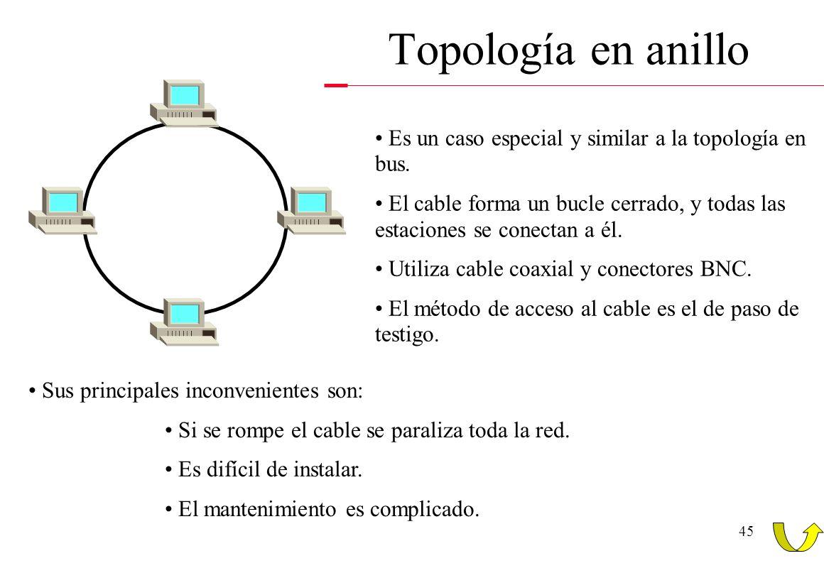 44 Topología en bus Consiste en un cable lineal que se extiende de un ordenador al siguiente de un modo serie. Los extremos del cable terminan con una