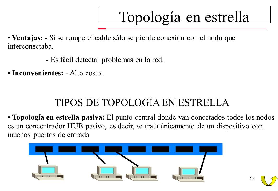 46 Switch Topología en estrella Todos los ordenadores de la red están conectados a un concentrador (Hub o Switch), que sirve de punto de unión. El con