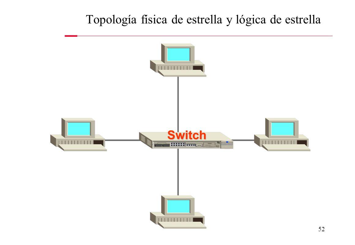 51 Topologías lógicas: bus-estrella Su topología es de estrella pero funciona como un bus. El método de acceso al medio es CSMA/CD, típica del bus. Co