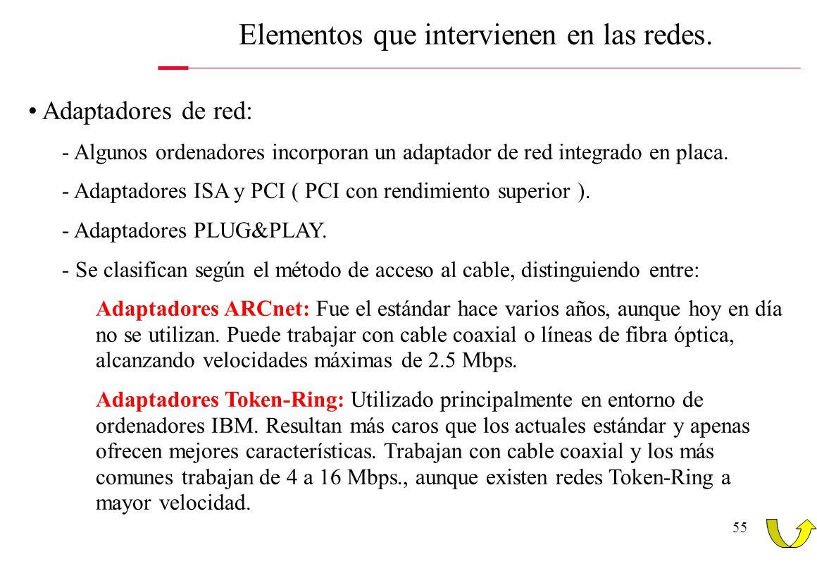 54 Elementos que intervienen en las redes. Estos métodos están definidos por las normas 802.x del IEEE ó IE 3. Este organismo define las característic