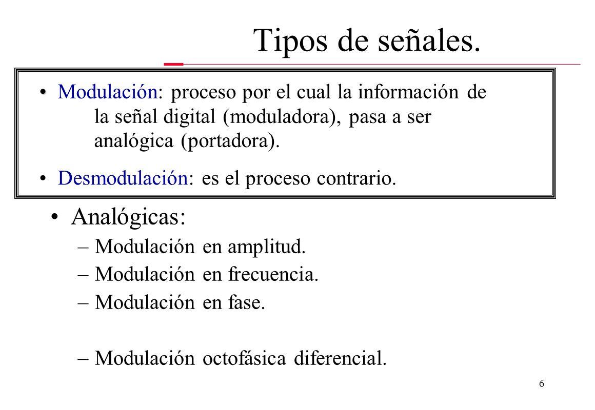 5 La información en el medio de transmisión, así como en los equipos emisor y receptor es de alguno de los siguientes dos tipos: Analógica: Digital: T