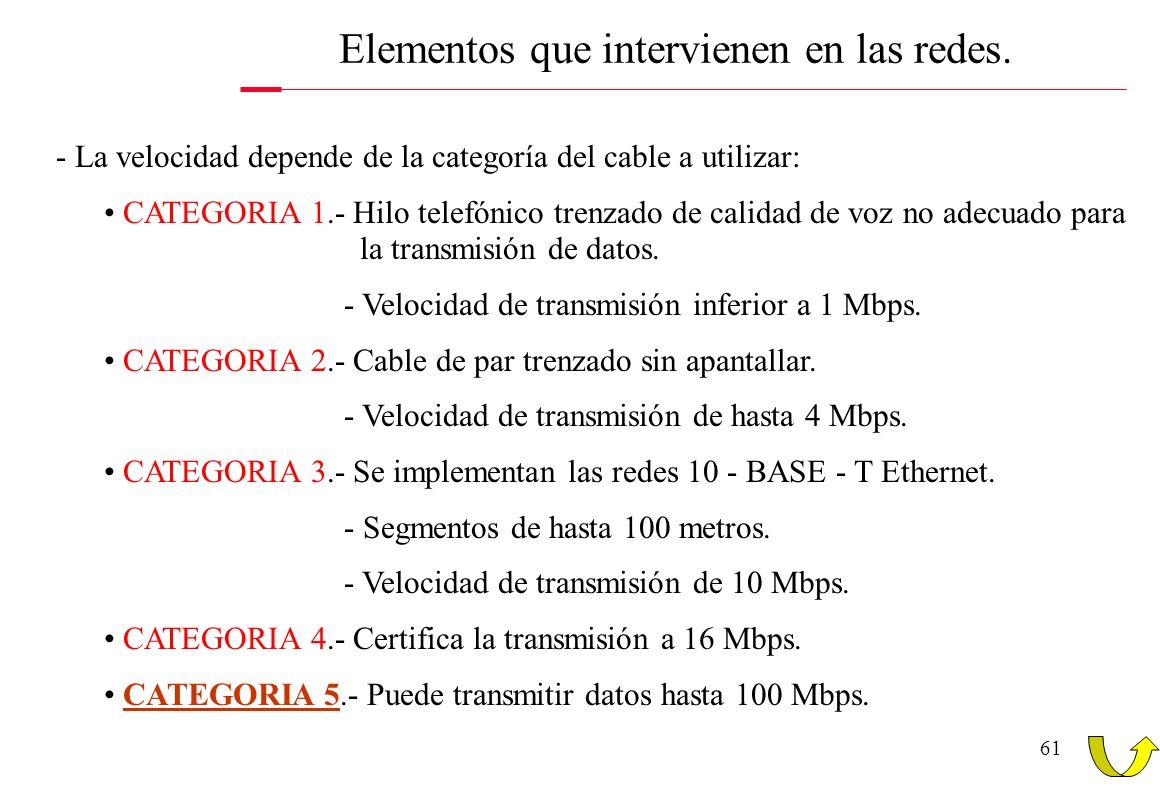 60 Elementos que intervienen en las redes. Cable de PAR TRENZADO: - Par trenzado sin apantallar ( UTP, Unshielded Twisted Pair ) - Par trenzado apanta