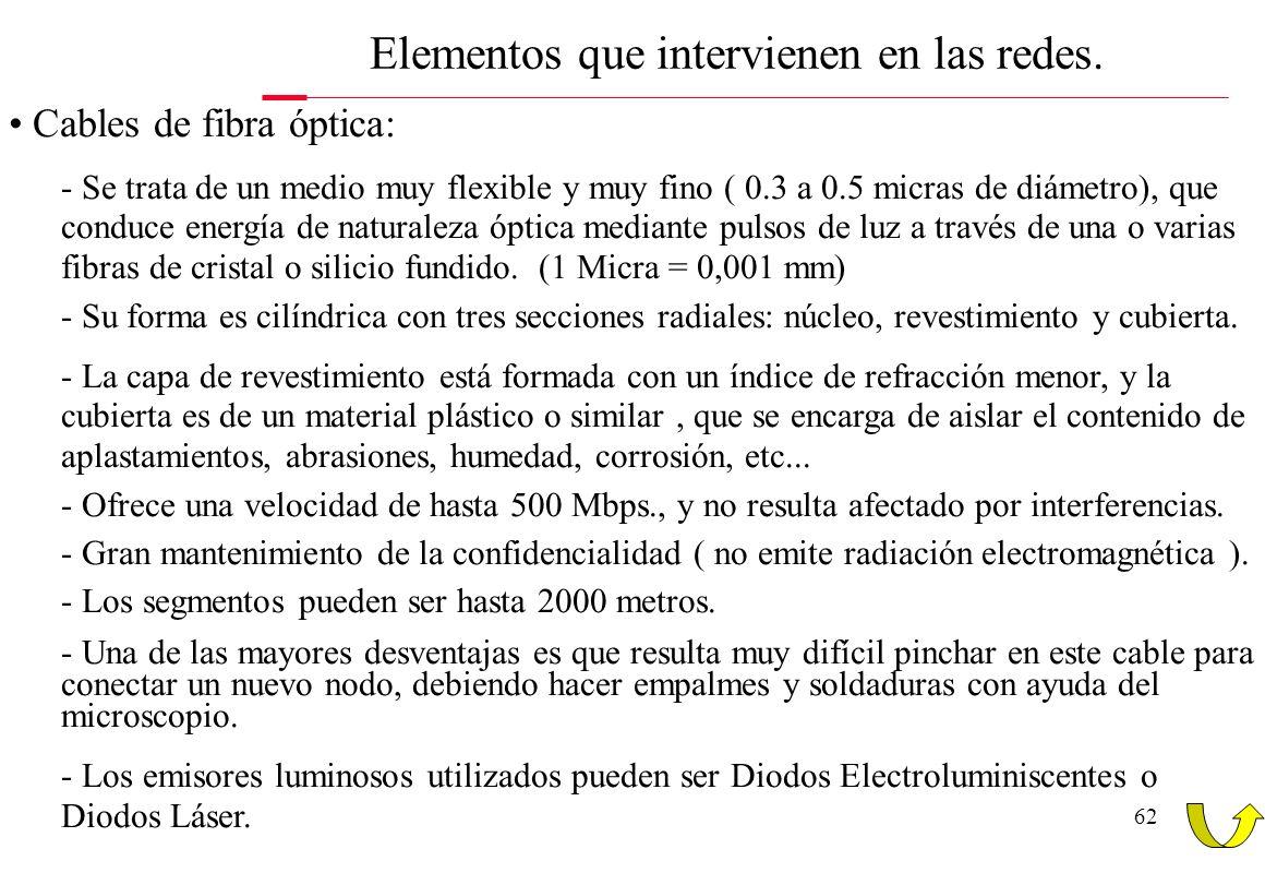 61 - La velocidad depende de la categoría del cable a utilizar: CATEGORIA 1.- Hilo telefónico trenzado de calidad de voz no adecuado para la transmisi