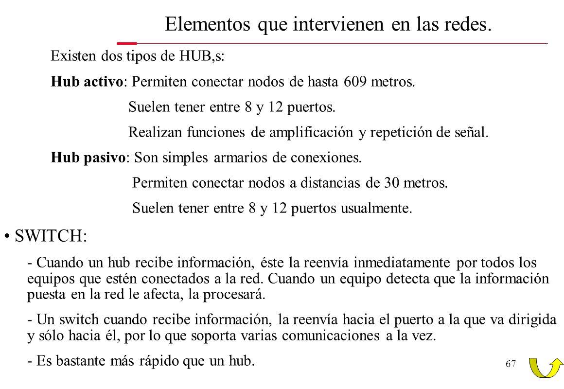 66 Elementos que intervienen en las redes. HUBS (Concentradores): - Un HUB es un dispositivo que se encarga de conectar entre sí todos los equipos de